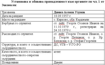 Кандидат на ГЕРБ спечели изборите срещу братовчед си от ДПС
